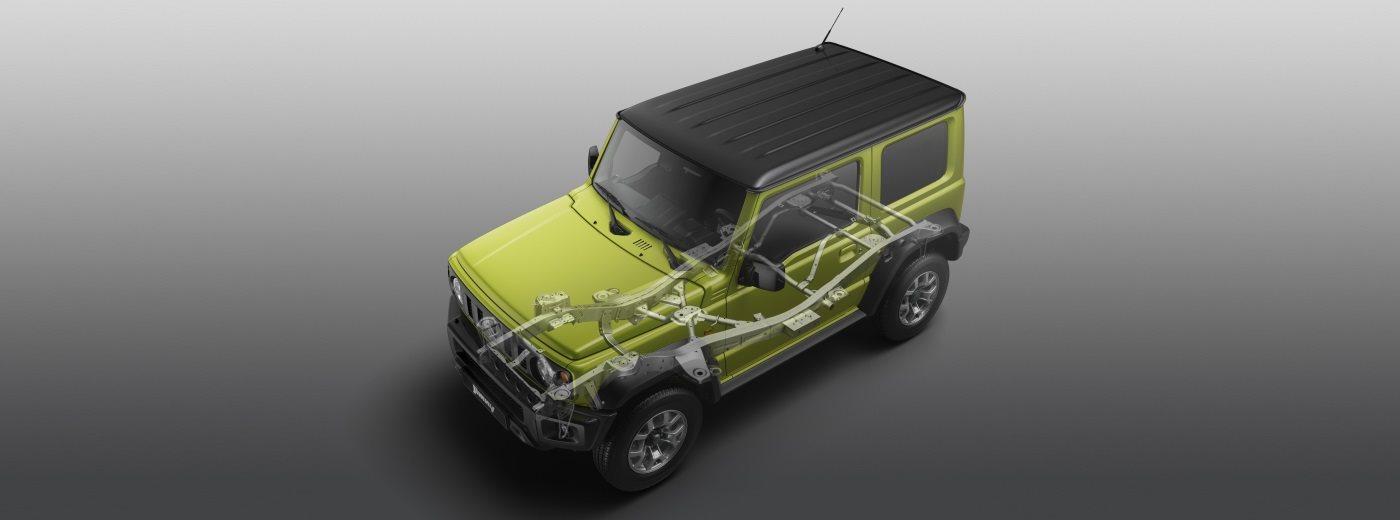 New 2019 Suzuki Jimny 15 Compact Suv Falkirk Ian Grieve Suzuki